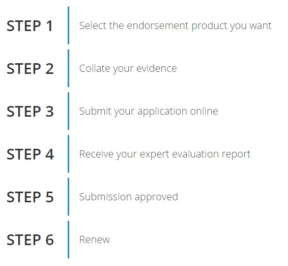Steps to Endorsement